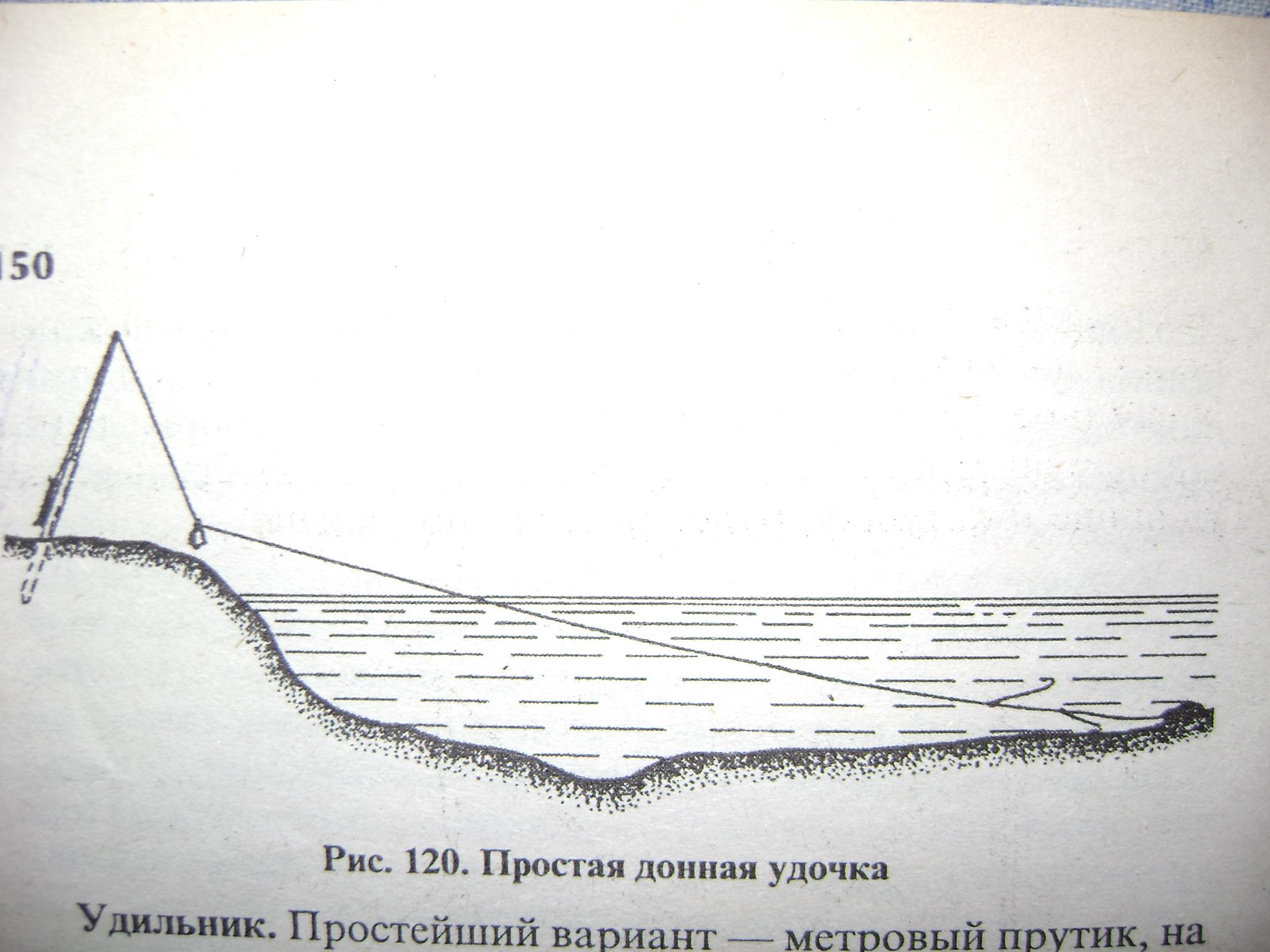 Рыбалка донка с кормушкой своими руками